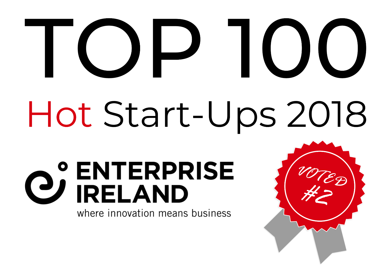 H2Olabcheck voted #2 in top 100 hot start ups in Ireland