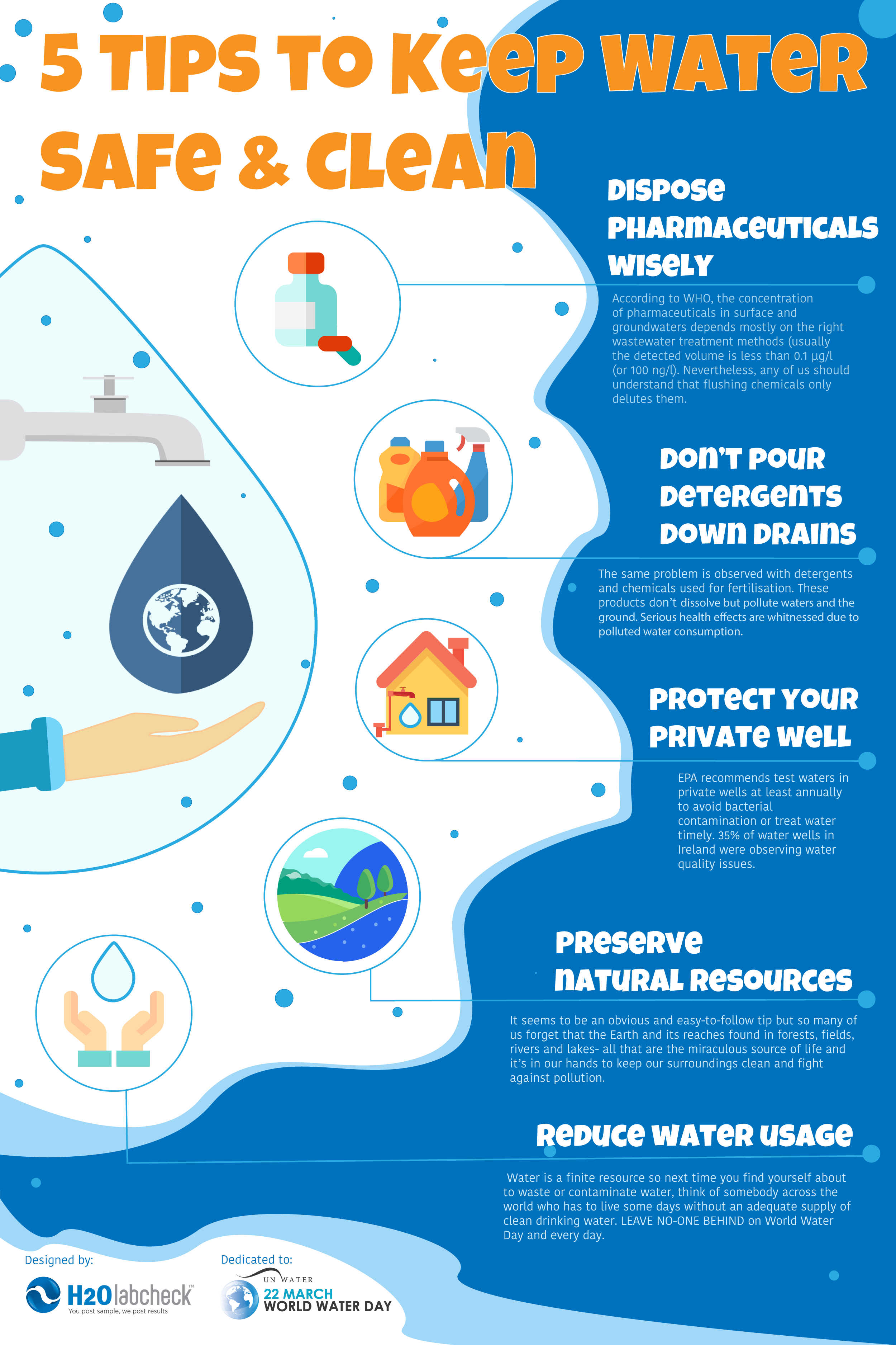5 water quality tips